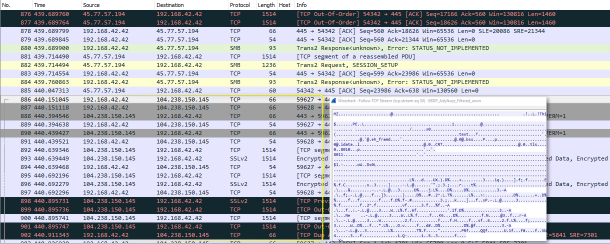 Adylkuzz Cryptocurrency Mining Malware Spreading for Weeks Via EternalBlue/DoublePulsar