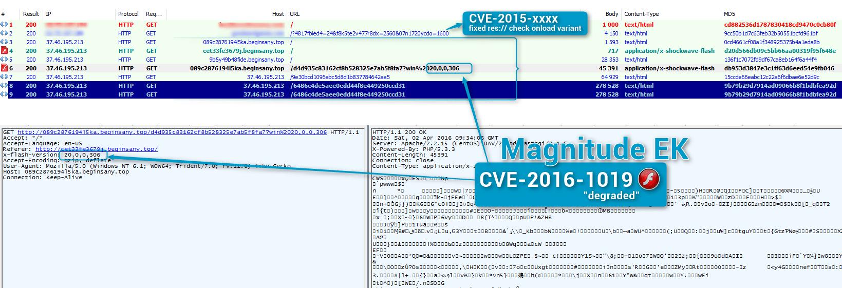 Killing a Zero-Day in the Egg: Adobe CVE-2016-1019